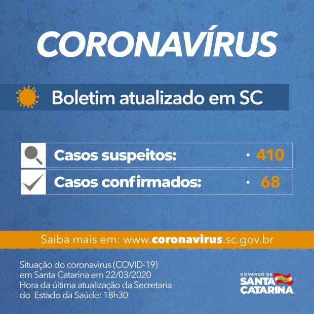 boletim_novo_coronavirus_atualizacao_22_03_20200322_1920750233